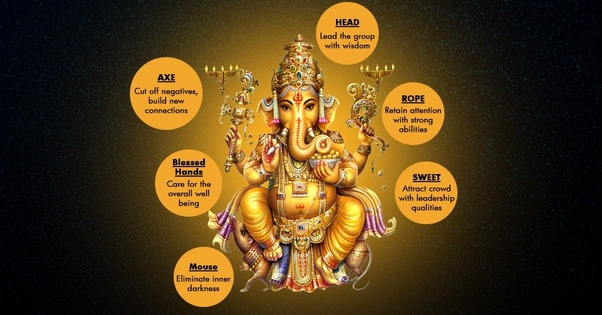 What Does Lord Ganesha Represent Ganesh Body Parts Meaning